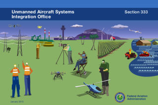 FAA-Section-333 Drone rules
