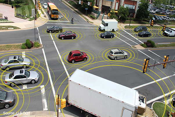 US DOT Connected Vehicle Iniative V2V-2