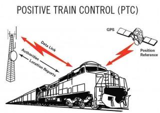 positive rail control