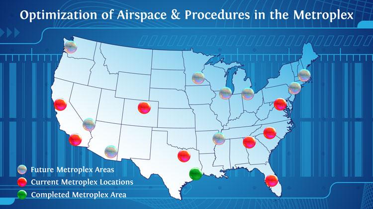 FAA Metroplex Procedures